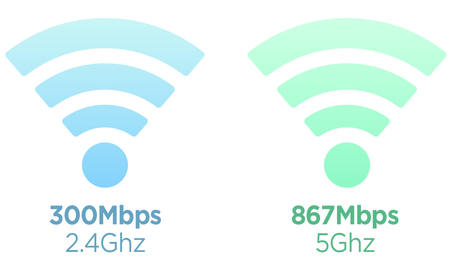 Dual-Band Wireless for Seamless Performance