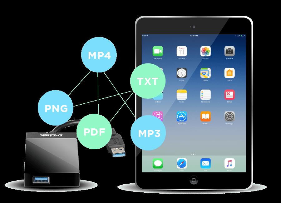 iPad'inizi Her Yerde Senkronize Edin ve Şarj Edin